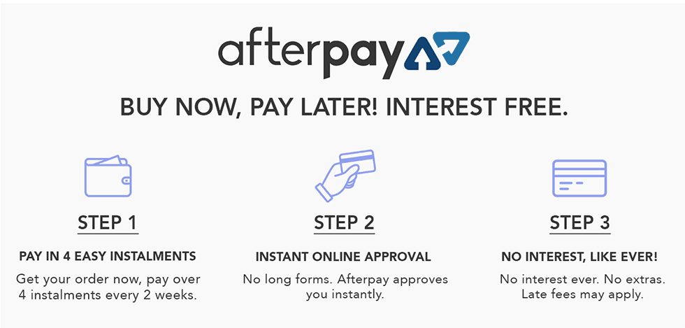 Buying SARMs in Australia with afterpay